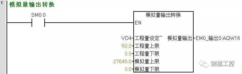 s7200模拟量转换库_S7-200 SMART模拟量输出应用 | 剑指工控